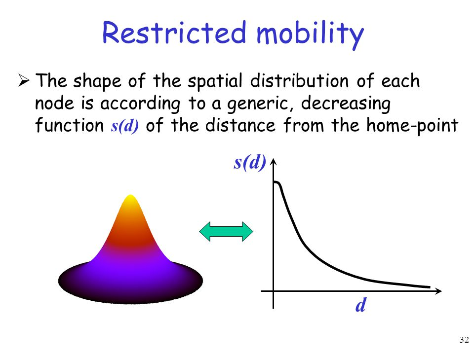 32 Restricted mobility  The shape of the spatial distribution of each node is according to a generic, decreasing function s(d) of the distance from t