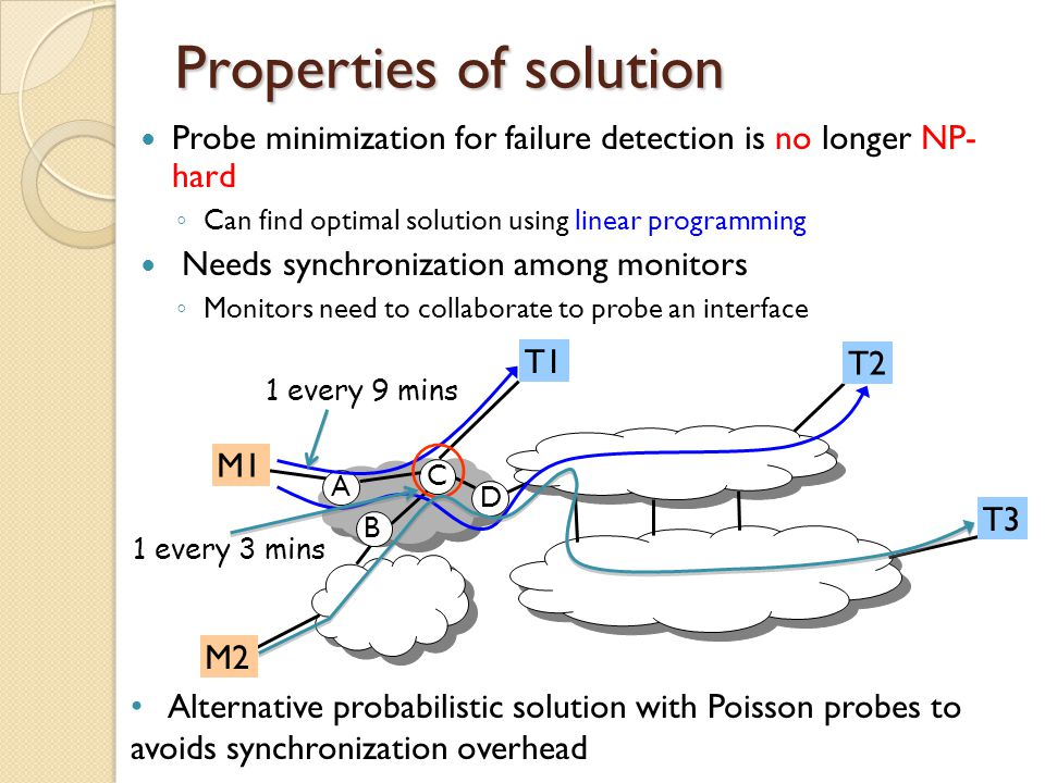 Properties of solution Probe minimization for failure detection is no longer NP- hard ◦ Can find optimal solution using linear programming Needs synchronization among monitors ◦ Monitors need to collaborate to probe an interface Alternative probabilistic solution with Poisson probes to avoids synchronization overhead M1 M2 T3 T1 T2 A C B D 1 every 9 mins 1 every 3 mins