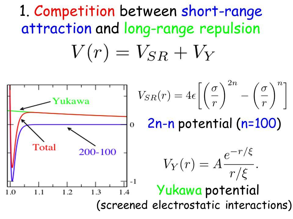 N=4 N=1 N=2 N=8 F.Sciortino, S. Mossa, EZ, P. Tartaglia, condmat/0312161; PRL in press.