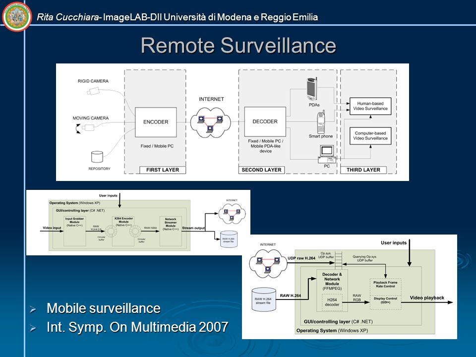 Remote Surveillance  Mobile surveillance  Int.Symp.
