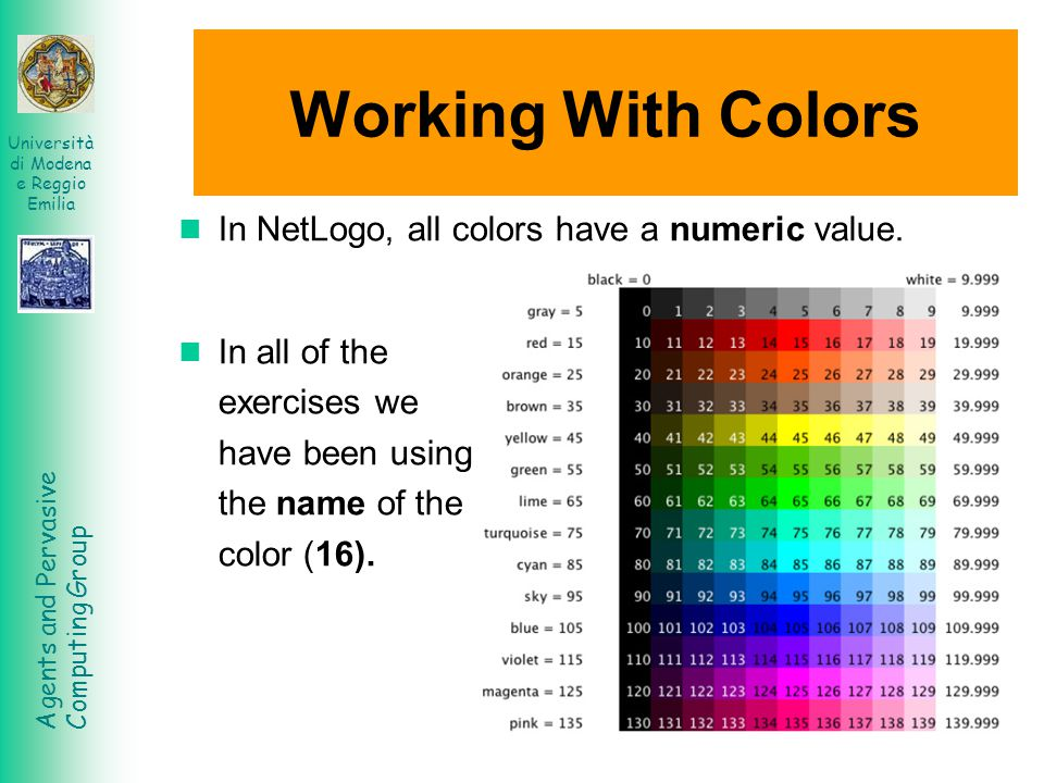 Agents and Pervasive Computing Group Università di Modena e Reggio Emilia Working With Colors In NetLogo, all colors have a numeric value.