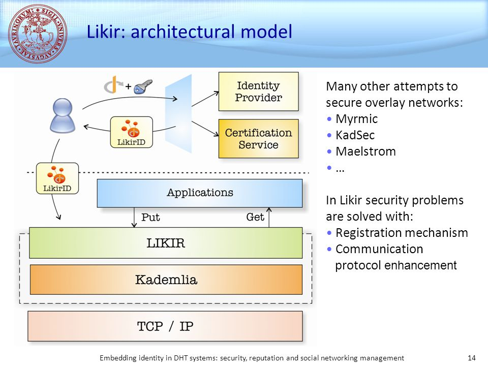 Embedding identity in DHT systems: security, reputation and social networking management 14 Likir: architectural model Many other attempts to secure overlay networks: Myrmic KadSec Maelstrom … In Likir security problems are solved with: Registration mechanism Communication protocol enhancement