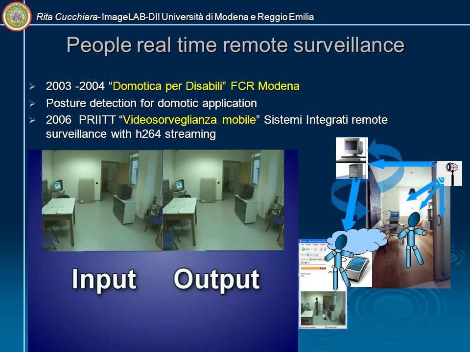 "People real time remote surveillance  2003 -2004 ""Domotica per Disabili"" FCR Modena  Posture detection for domotic application  2006 PRIITT ""Videos"
