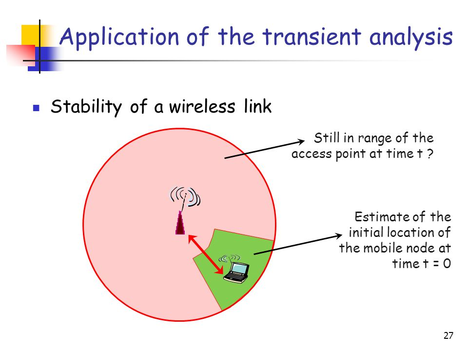 27 Application of the transient analysis Stability of a wireless link Estimate of the initial location of the mobile node at time t = 0 Still in range of the access point at time t