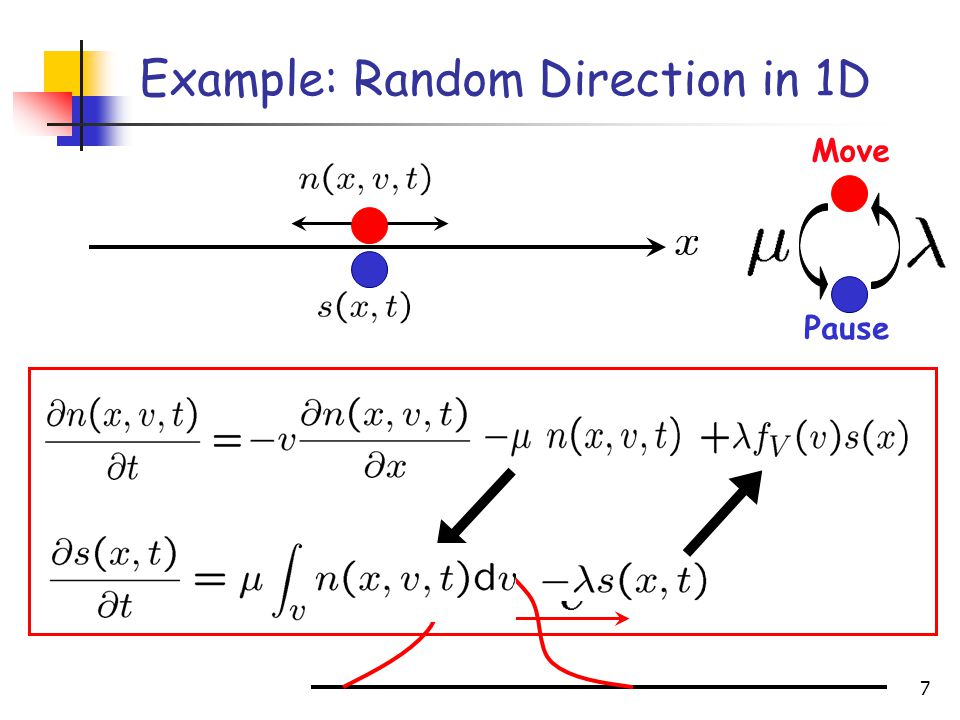 7 Example: Random Direction in 1D Pause Move