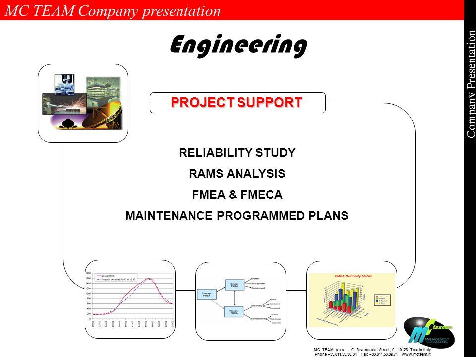 MC TEAM Company presentation Page 11 of 11 Company Presentation MC TEAM s.a.s.