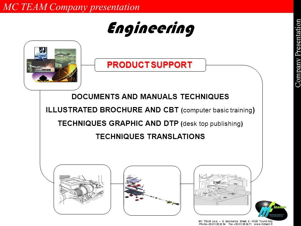 MC TEAM Company presentation Page 12 of 12 Company Presentation MC TEAM s.a.s.