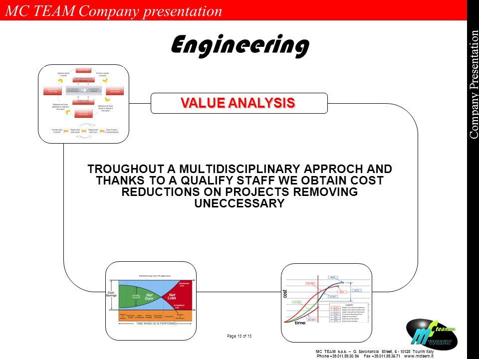 MC TEAM Company presentation Page 13 of 13 Company Presentation MC TEAM s.a.s.