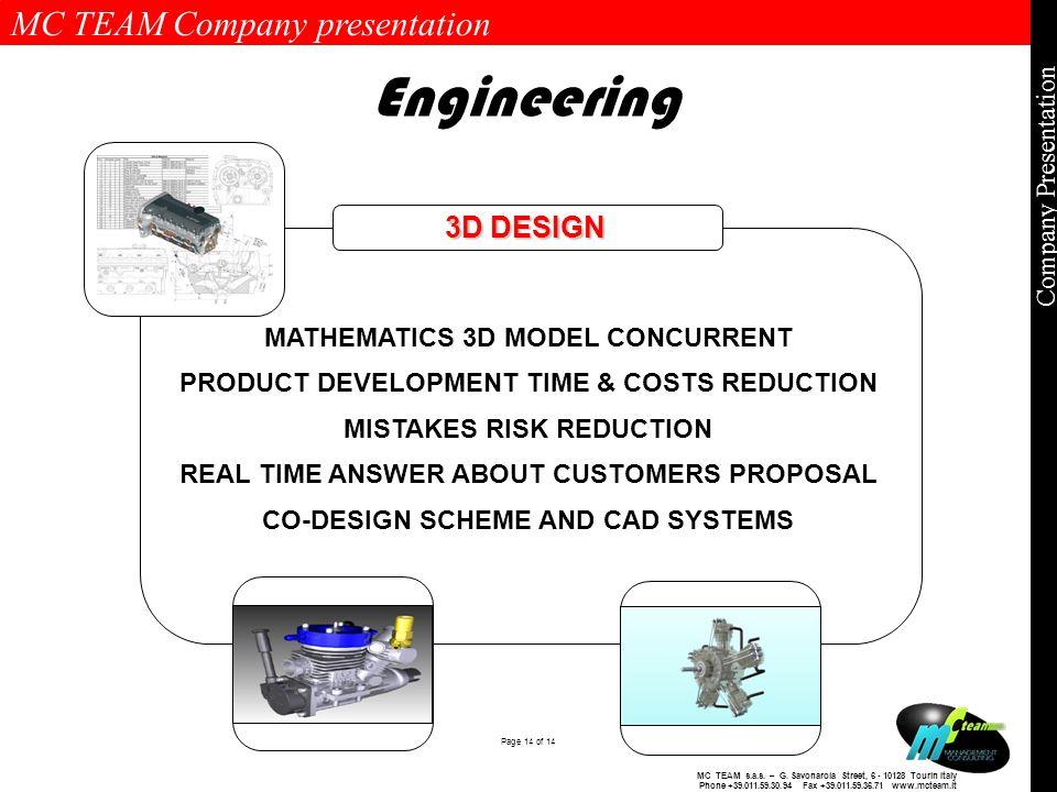 MC TEAM Company presentation Page 14 of 14 Company Presentation MC TEAM s.a.s.