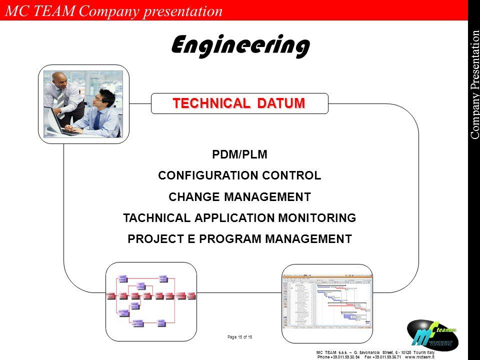 MC TEAM Company presentation Page 15 of 15 Company Presentation MC TEAM s.a.s.
