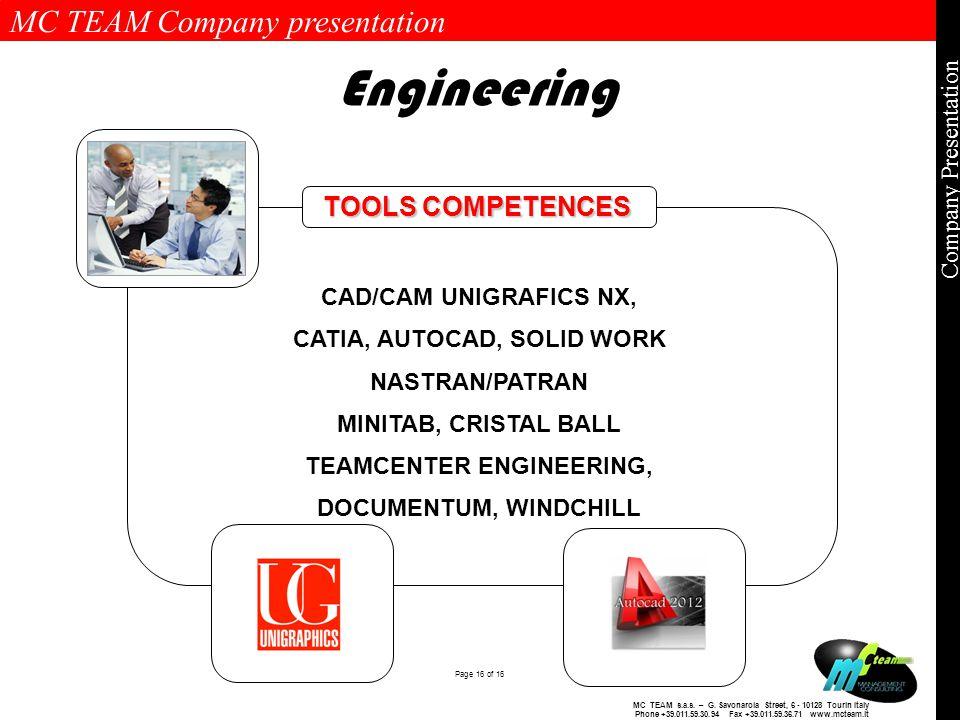 MC TEAM Company presentation Page 16 of 16 Company Presentation MC TEAM s.a.s.