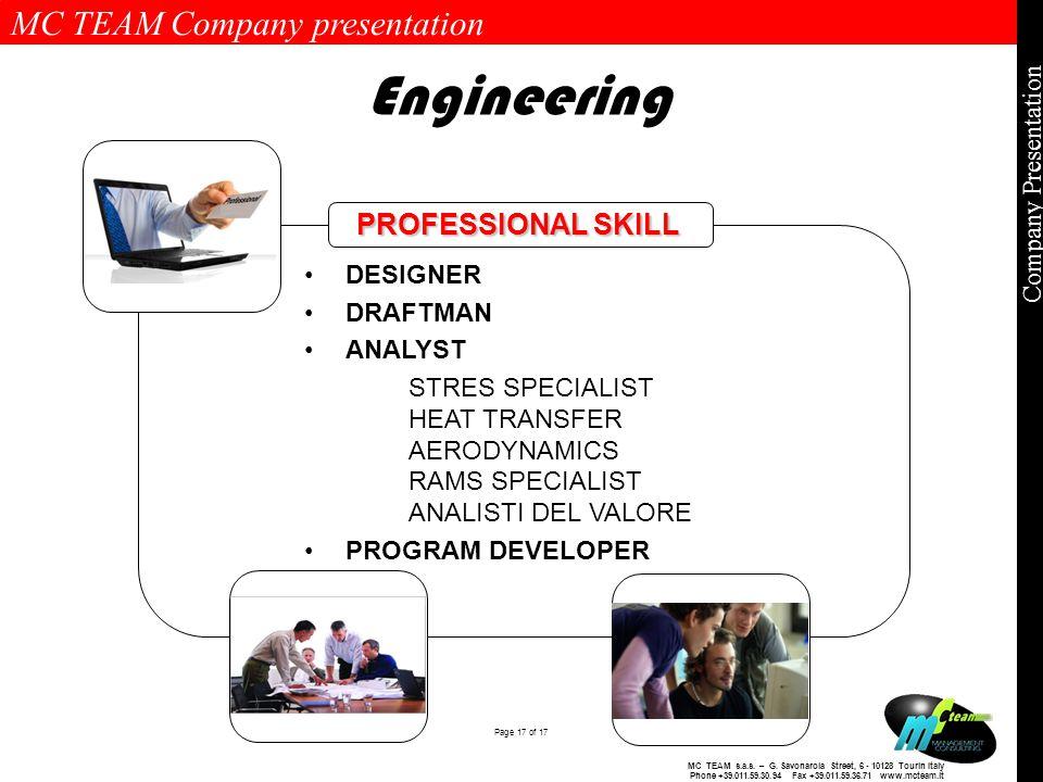 MC TEAM Company presentation Page 17 of 17 Company Presentation MC TEAM s.a.s.