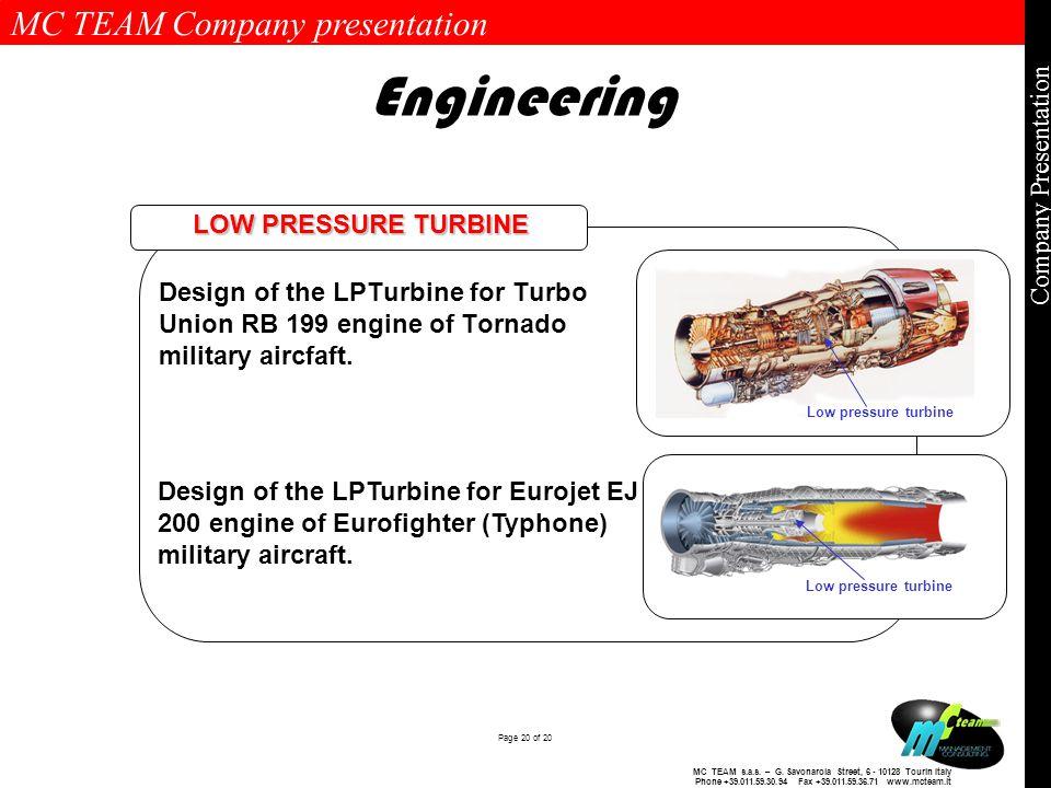 MC TEAM Company presentation Page 20 of 20 Company Presentation MC TEAM s.a.s.