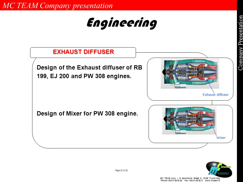 MC TEAM Company presentation Page 22 of 22 Company Presentation MC TEAM s.a.s.