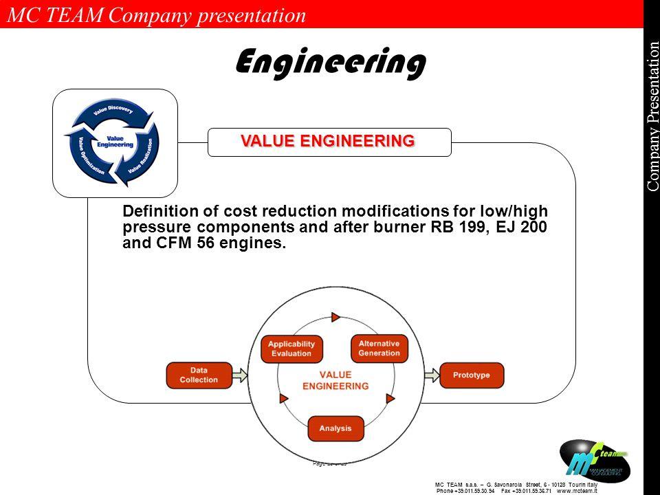 MC TEAM Company presentation Page 25 of 25 Company Presentation MC TEAM s.a.s.