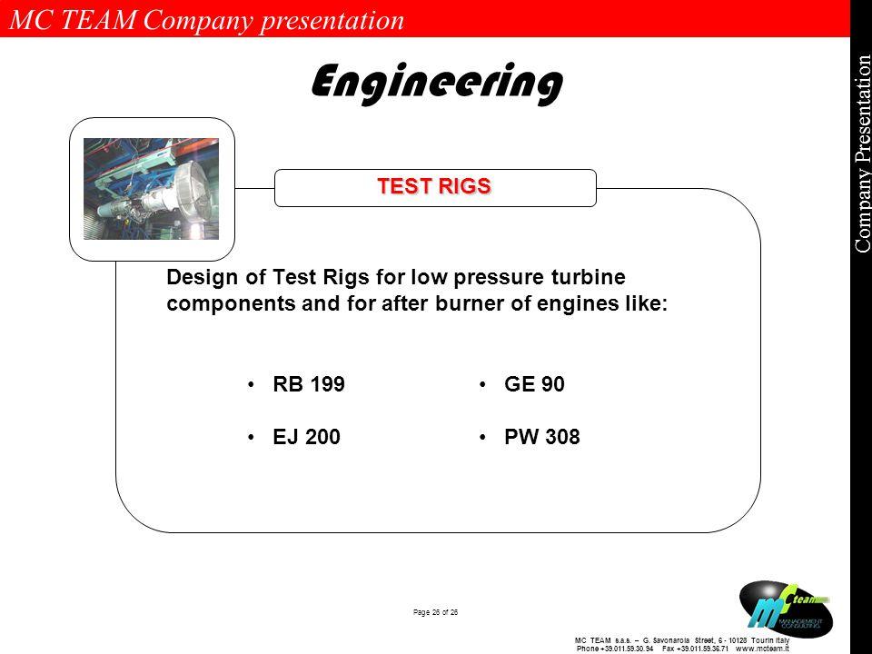 MC TEAM Company presentation Page 26 of 26 Company Presentation MC TEAM s.a.s.