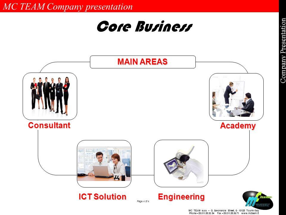 MC TEAM Company presentation Page 4 of 4 Company Presentation MC TEAM s.a.s.