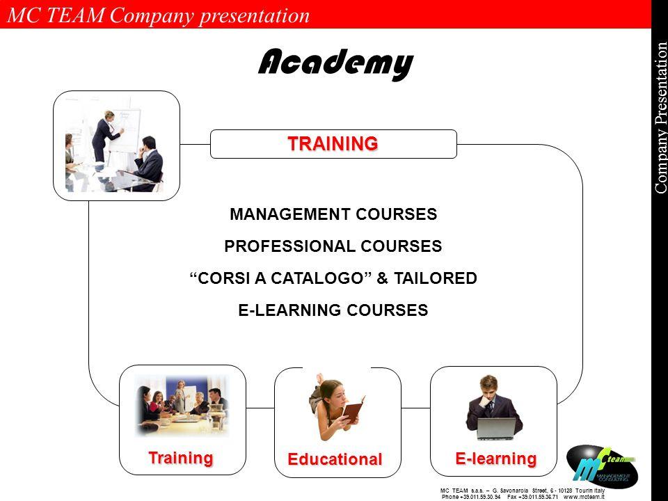 MC TEAM Company presentation Page 7 of 7 Company Presentation MC TEAM s.a.s.