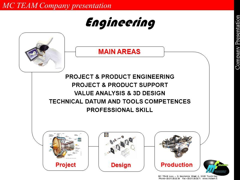 MC TEAM Company presentation Page 8 of 8 Company Presentation MC TEAM s.a.s.