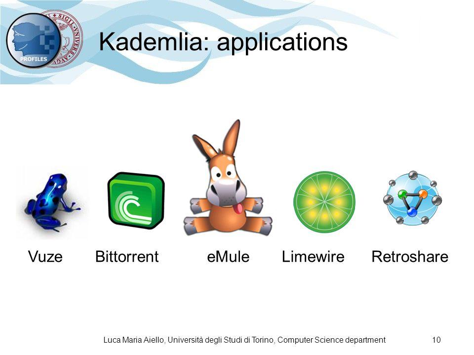 Luca Maria Aiello, Università degli Studi di Torino, Computer Science department 10 Kademlia: applications VuzeBittorrenteMuleLimewireRetroshare