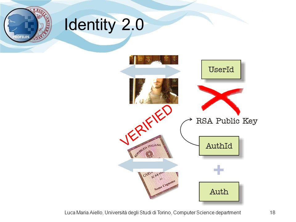 Luca Maria Aiello, Università degli Studi di Torino, Computer Science department 18 V E R I F I E D Identity 2.0