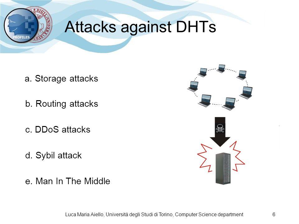 Luca Maria Aiello, Università degli Studi di Torino, Computer Science department 6 Attacks against DHTs a. Storage attacks b. Routing attacks c. DDoS