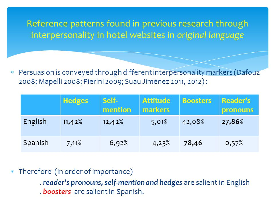  Persuasion is conveyed through different interpersonality markers (Dafouz 2008; Mapelli 2008; Pierini 2009; Suau Jiménez 2011, 2012) :  Therefore (in order of importance).