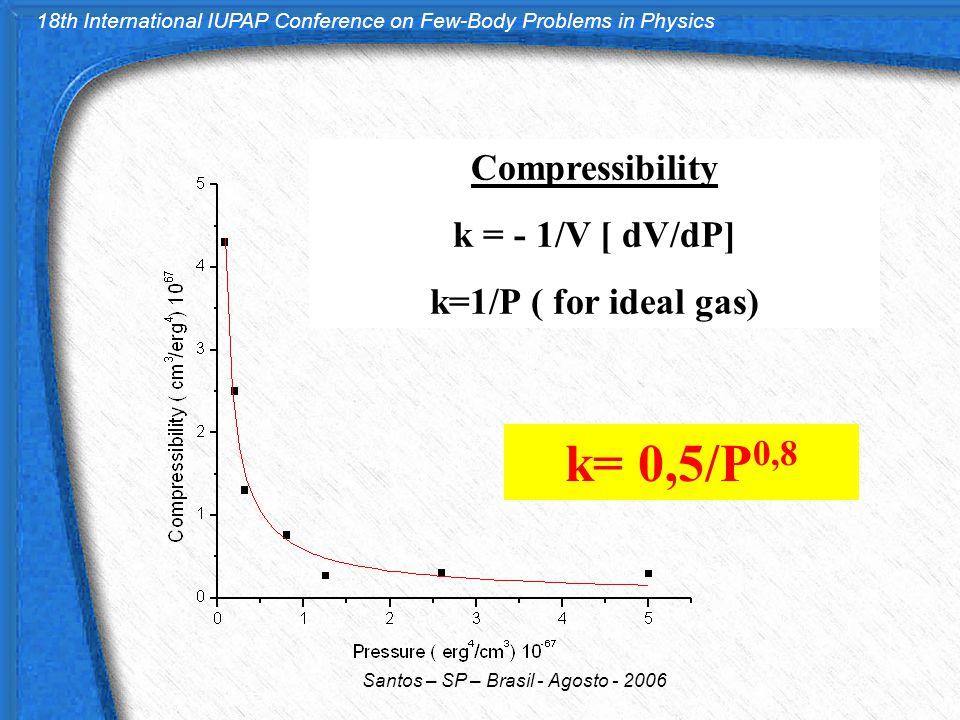 18th International IUPAP Conference on Few-Body Problems in Physics Santos – SP – Brasil - Agosto - 2006 k= 0,5/P 0,8 Compressibility k = - 1/V [ dV/d