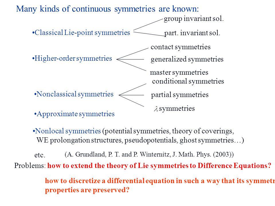 Classical Lie-point symmetries Higher-order symmetries Approximate symmetries partial symmetries contact symmetries Nonlocal symmetries (potential sym