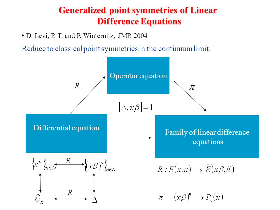 Generalized point symmetries of Linear Difference Equations D. Levi, P. T. and P. Winternitz, JMP, 2004 Reduce to classical point symmetries in the co