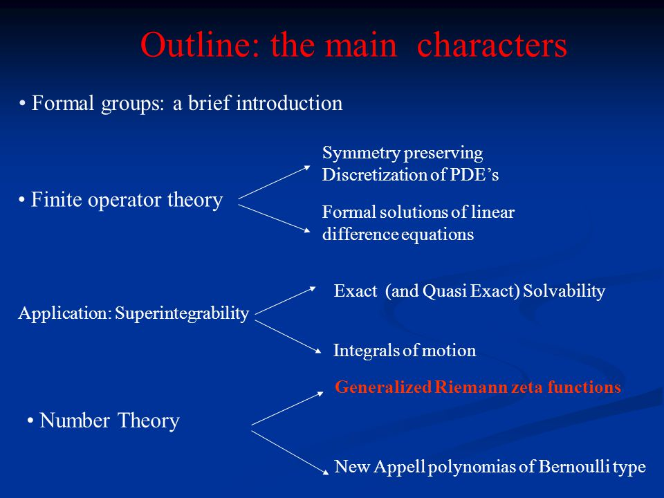 Outline: the main characters Finite operator theory Number Theory Exact (and Quasi Exact) Solvability Formal solutions of linear difference equations
