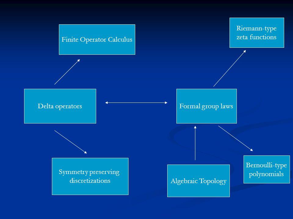 Finite Operator Calculus Formal group laws Algebraic Topology Riemann-type zeta functions Bernoulli-type polynomials Delta operators Symmetry preservi