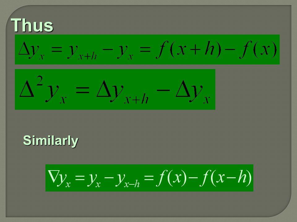 4.Derive newton forward formula for interpolation.