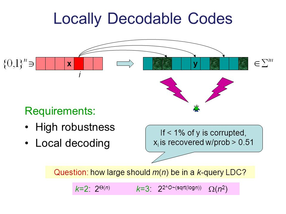 Locally Decodable Codes Requirements: High robustness Local decoding xy i Question: how large should m(n) be in a k-query LDC.