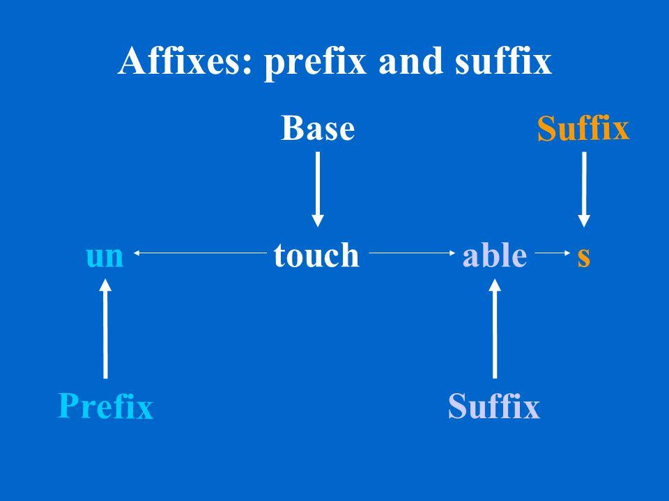 Lexemes Word-forms Grammatical words SHOOT (V)shootshoot (inf) shoot (pres) shootsshoots (pres) shotshot (past) shot (prf.ptc) shootingshooting (pres.
