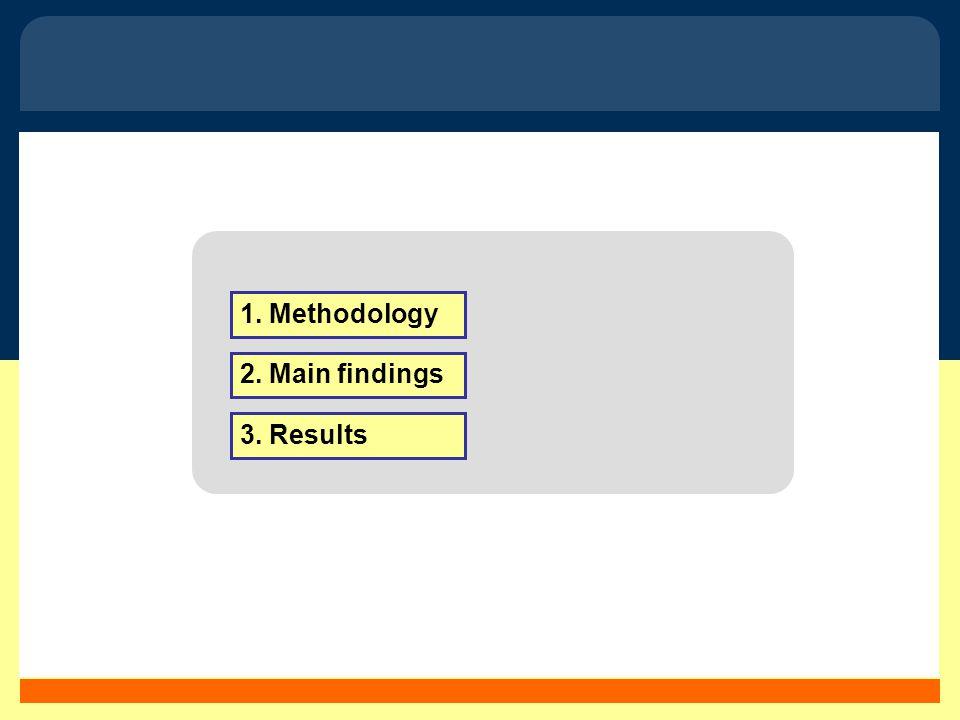 2 1. Methodology 2. Main findings 3. Results