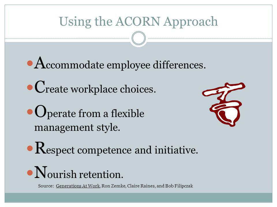 Using the ACORN Approach A ccommodate employee differences. C reate workplace choices. O perate from a flexible management style. R espect competence