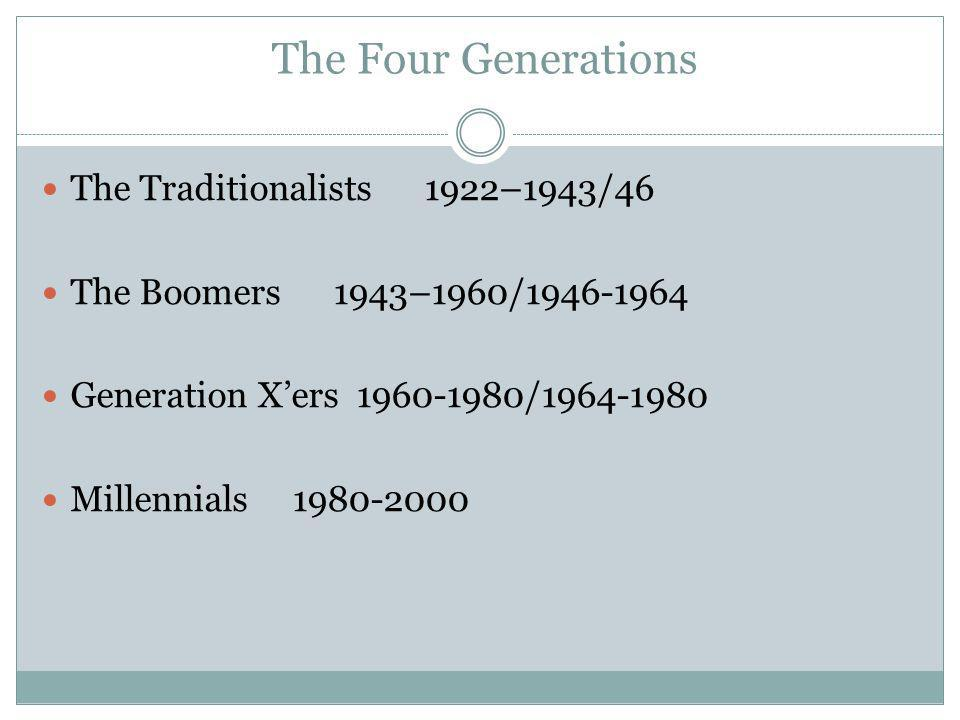 The Traditionalists Born between 1922-1943/1946 are now 57 - 81 years old Represent 25% of the work population Also known as the:veterans, seniors, traditionalists, silent generation