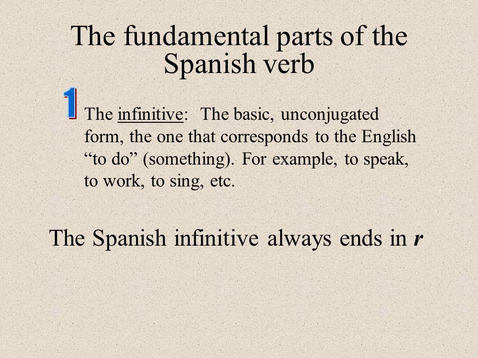 hablar comer escribir comprar aprender creer salir conocer costar correr finalizar freír The fundamental parts of the Spanish verb