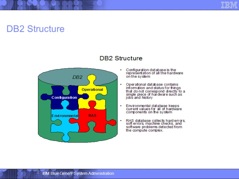 IBM Blue Gene/P System Administration DB2 Structure