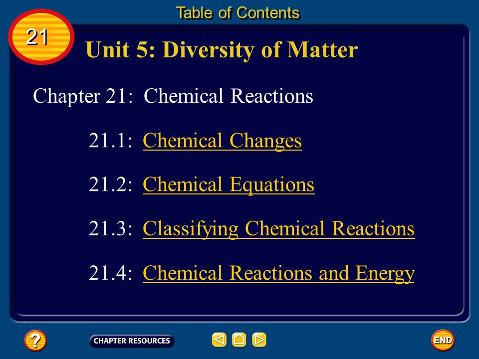 Chapter 21: Chemical Reactions Unit 5: Diversity of Matter Table of Contents 21.3: Classifying Chemical ReactionsClassifying Chemical Reactions 21.1: Chemical Changes 21.2: Chemical EquationsChemical Equations 21 21.4: Chemical Reactions and EnergyChemical Reactions and Energy