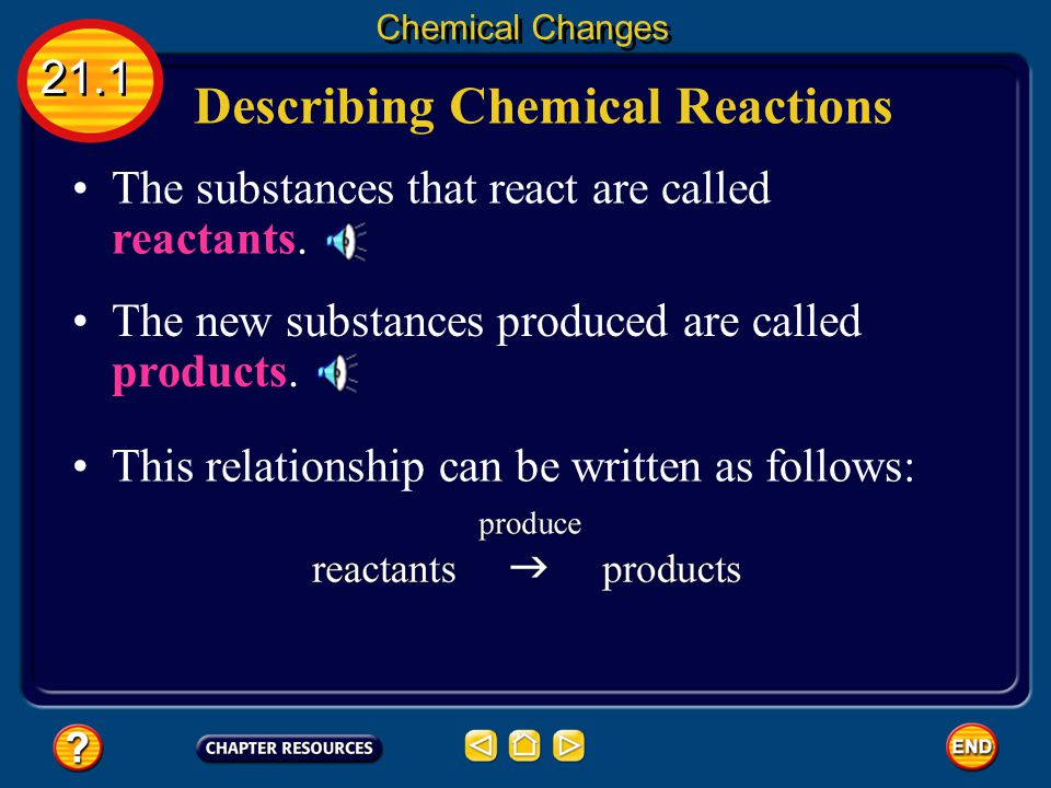 The substances that react are called reactants.The new substances produced are called products.