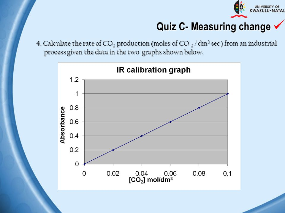 Quiz C- Measuring change 4. Calculate the rate of CO 2 production (moles of CO 2 / dm 3 sec) from an industrial process given the data in the two grap