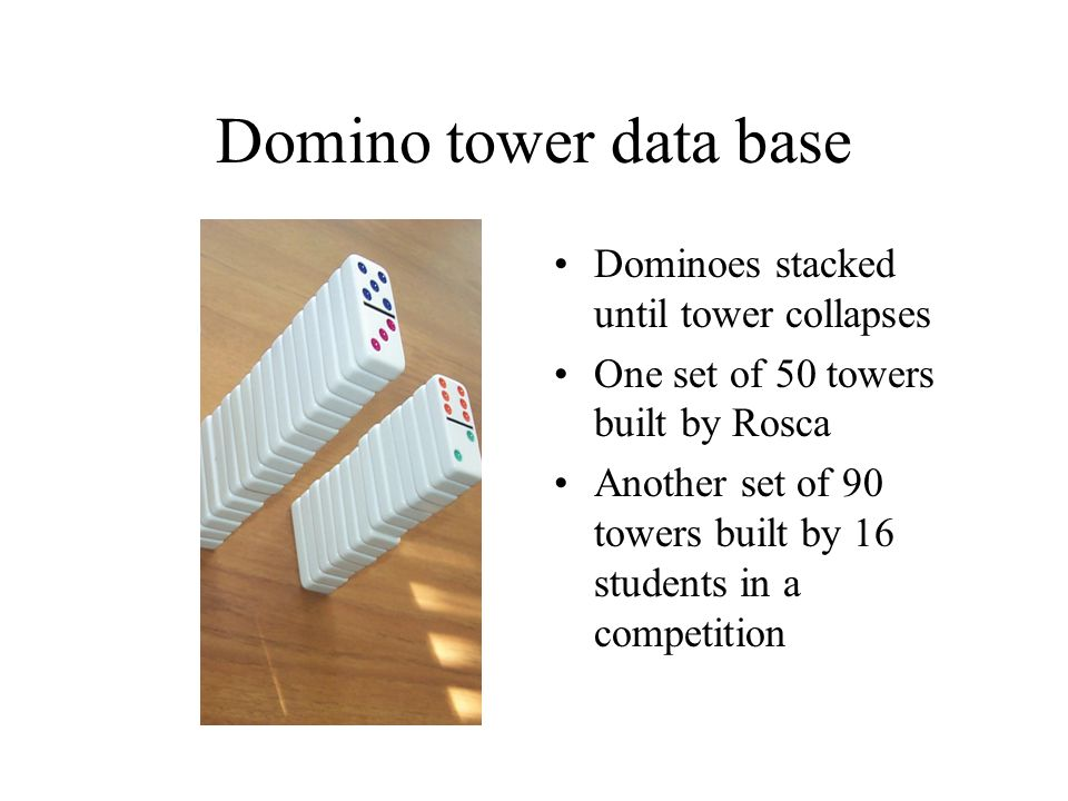 Domino tower data base Dominoes stacked until tower collapses One set of 50 towers built by Rosca Another set of 90 towers built by 16 students in a competition