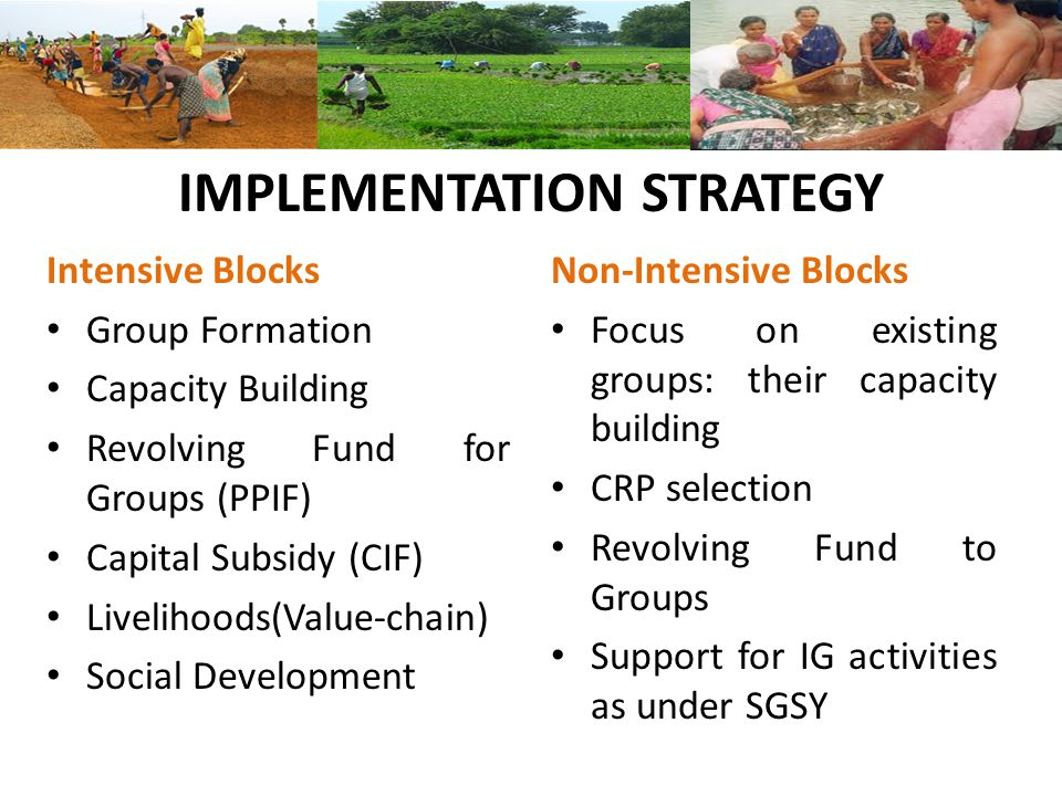 IMPLEMENTATION STRATEGY Intensive Blocks Group Formation Capacity Building Revolving Fund for Groups (PPIF) Capital Subsidy (CIF) Livelihoods(Value-ch