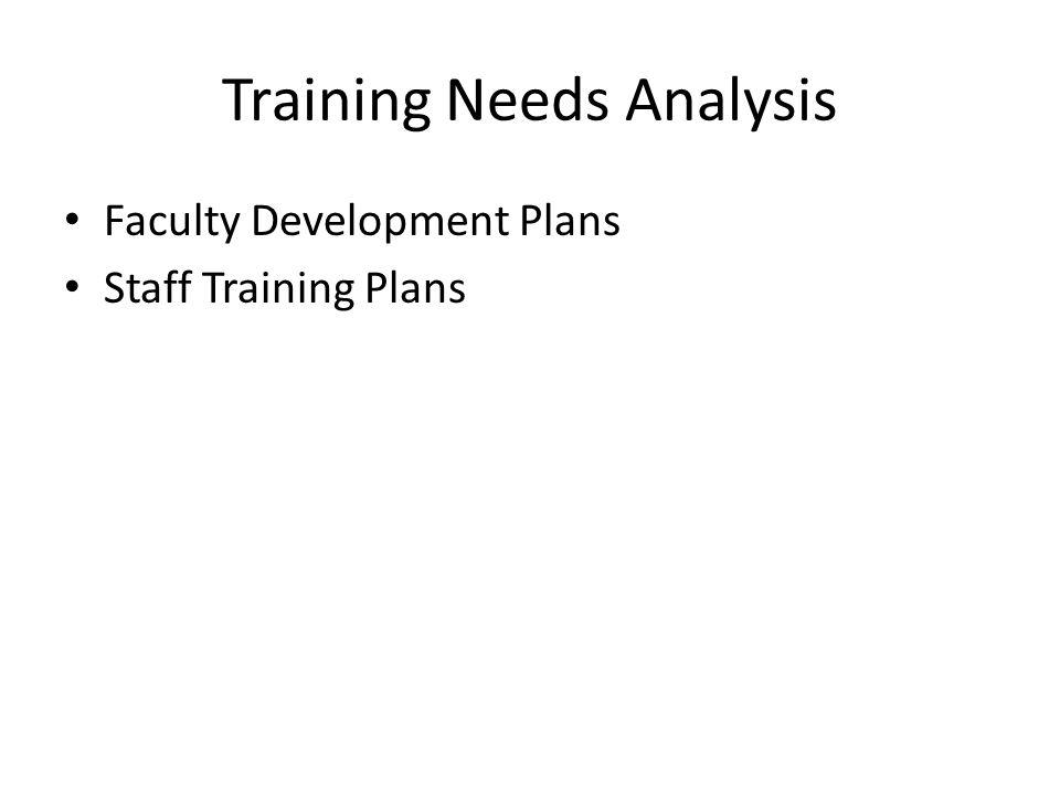 Training Needs Analysis Faculty Development Plans Staff Training Plans