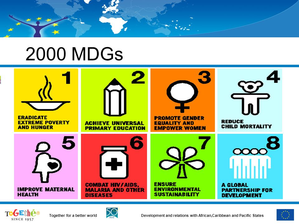 Development and relations with African,Caribbean and Pacific StatesTogether for a better world 2000 MDGs