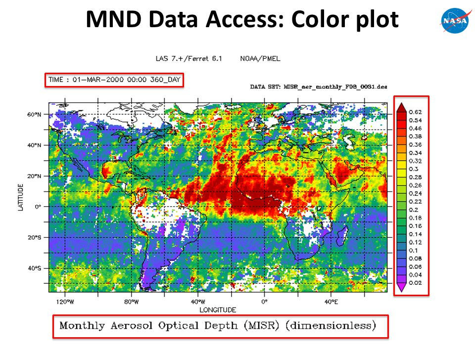 MND Data Access: Color plot