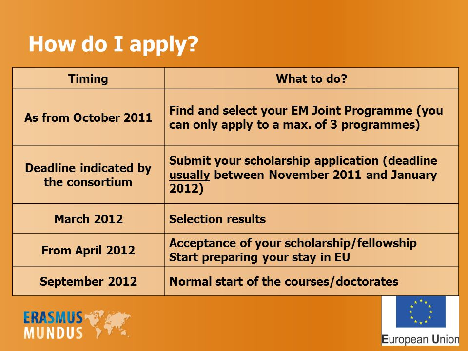 How do I apply? TimingWhat to do? As from October 2011 Find and select your EM Joint Programme (you can only apply to a max. of 3 programmes) Deadline