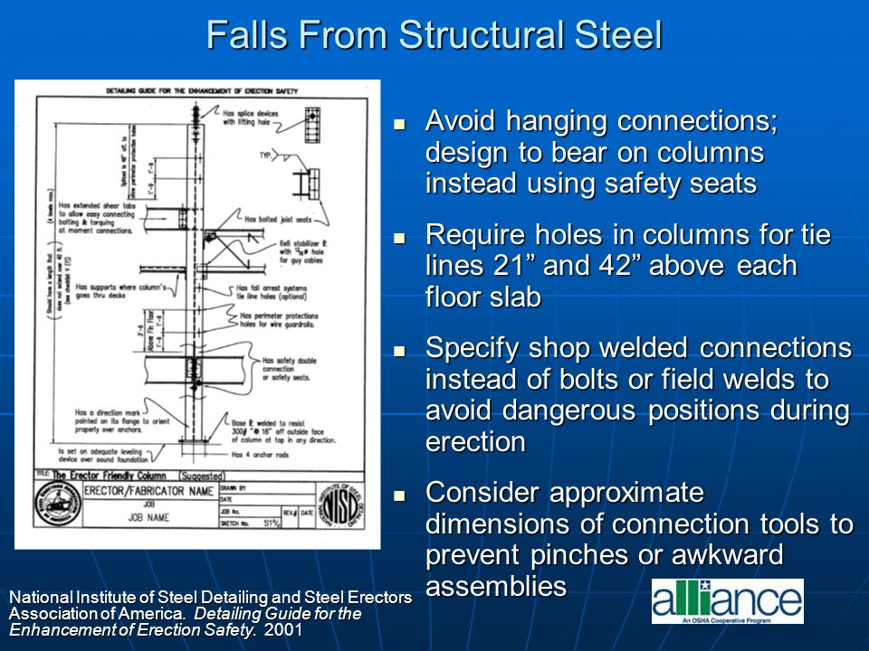 Avoid hanging connections; design to bear on columns instead using safety seats Avoid hanging connections; design to bear on columns instead using saf